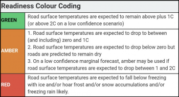 Gritting readiness colour coding